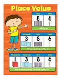 Picture Of A Place Value Chart Place Value Chart