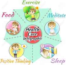 Image result for diet and exercise clipart