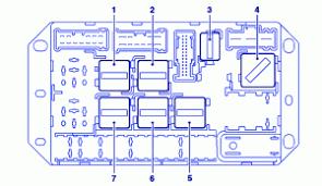 range rover td6 l322 2004 fuse box block circuit breaker diagram 2004 land rover range rover fuse box location range rover td6 l322 2004 fuse box block circuit breaker diagram