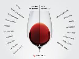 Wine Ready To Drink Chart Brunello Di Montalcino Wine Its Worth The Wait Wine Folly