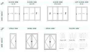 Pgt Sliding Glass Door Size Chart Pgt Window Sizes Netairoy Com