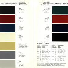 C Color Chart Color Charts 356 Service