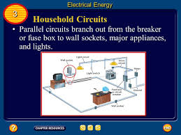 table of contents chapter electricity section 3 electrical Household Fuse Box household circuits the main switch and circuit breaker or fuse box serve as an electrical headquarters household fuse box diagram