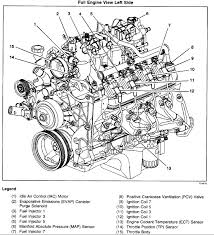 gmc yukon engine diagram wiring diagrams online
