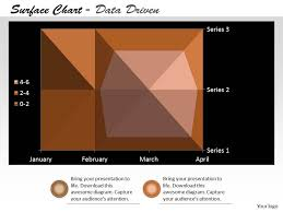 Surface Chart Example Data Driven 3d Surface Chart Plots Trends Powerpoint Slides