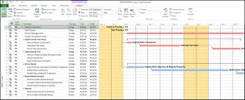 Gantt Chart Without Specific Dates Microsoft Project And Ordinal Gantt Chart Dates