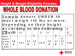 Donate Blood Chart Height Weight Morristown Csd Blood Drive