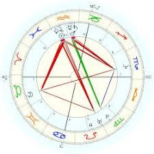 Jon Stewart Natal Chart Crow Sheryl Astro Databank