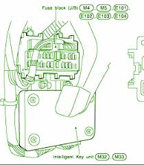 2005 nissan frontier fuse box diagram 2005 image 2005 nissan armada starter relay wiring diagram for car engine on 2005 nissan frontier fuse box