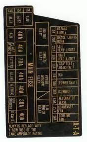 1997 acura fuse box 1997 automotive wiring diagrams for 1995 1992 Acura Integra Fuse Box 1997 acura fuse box 1997 automotive wiring diagrams for 1995 acura integra fuse box 1992 acura integra fuse box location