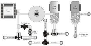 jandy valve plumbing schematics inyopools com Gas Wall Heater Wiring Diagram Spa Heater Gas Valve Wiring Diagram #31