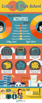 college vs high school life infograph it exercise on behance