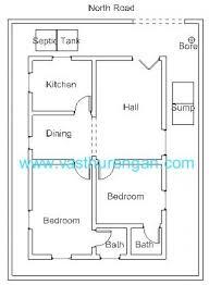 vastu plan for north facing plot 5