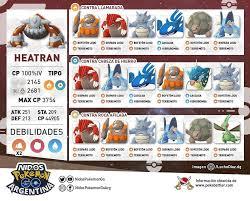 Pokemon Heatran Evolution Chart Counters Recomendados Contra Heatran Heatran Reemplaza A