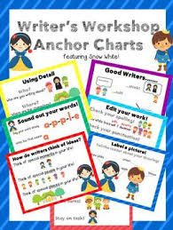Punctuation Anchor Chart 1st Grade Punctuation Anchor Chart For First Grade Worksheets