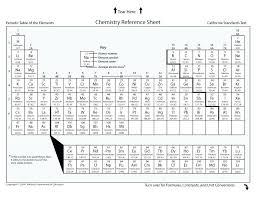 periodic table w atomic number copy periodic table with atomic mass and atomic number rounded periodic table without atomic number copy free printable