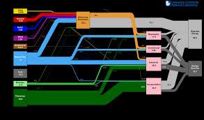 Us Volume Conversion Chart 013 Explicit Type Conversion Flow Chart Wondrous Pdf Volume