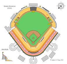 Clems Baseball Estadio Monterrey