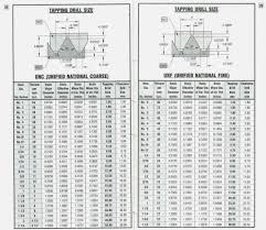 Pitch Diameter Chart 73 Judicious Metric Thread Depth