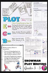 Narrative Development Chart Plot Development Snowman Narrative Writing Unit Storyboard