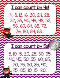Counting By 25s Chart Skip Counting Anchor Charts 2s 12s 25s 50s 100s 2 Sizes