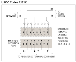 what is the application for rj31x jack shorting bar icc