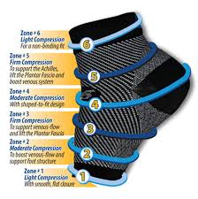 Orthosleeve Fs6 Plantar Fasciitis Compression Foot Sleeves Pair