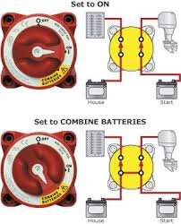 wiring diagram for twin engine boat wiring image switching solutions for multiple battery banks on wiring diagram for twin engine boat