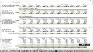 Rental Template Excel Free Rental Property Spreadsheet Template Ilaajonline Com