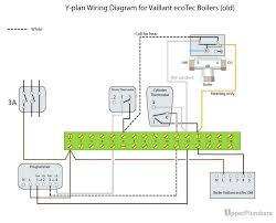 taco zone valve head taco zone valve wiring diagram how to wire a taco zone valve head taco zone valve wiring diagram how to wire a thermostat com taco