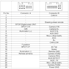 deh p3600 wiring diagram pioneer pin p8400bh within p4000ub stereo Pioneer Deh X6500bt Wiring-Diagram at Pioneer Deh P3600 Wiring Diagram