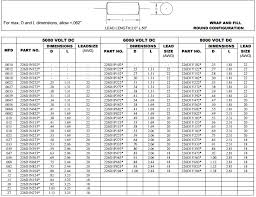 Capacitor Product Data Sheet High Voltage Polyester