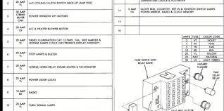 2008 avenger fuse box diagram basic guide wiring diagram \u2022 fuse box inside 2008 dodge avenger at Fuse Box Dodge Avenger 2008