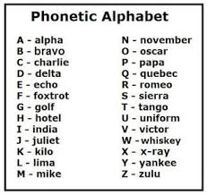 Alpha Bravo Charlie Military Alphabet Chart Marine Alphabet Alpha Bravo Charlie If All You Know Of