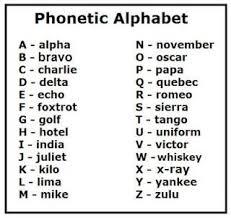 Marine Alphabet Alpha Bravo Charlie If All You Know Of