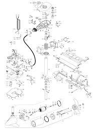 Minn kota 24 volt wiring diagram