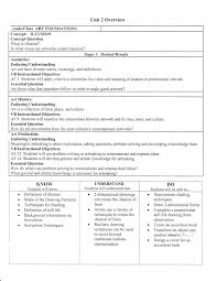 Middle School Lesson Plan Template High School Lessons JENNA RODRIGUEZ 16