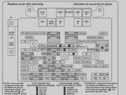 fuse box 1999 chevrolet blazer wiring diagram \u2022 1999 chevy blazer wiring schematic 2001 chevrolet blazer fuse box wiring diagram for light switch u2022 rh prestonfarmmotors co 1998 chevrolet blazer 1998 chevrolet blazer