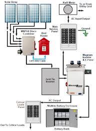 zig unit wiring diagram zig image wiring diagram caravan zig unit wiring diagram wiring diagrams on zig unit wiring diagram