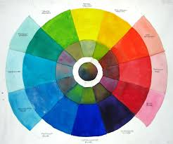 Watercolor Wheel Chart At Paintingvalley Com Explore