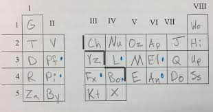 viii iii iv v vi vii wo 4 on procedure