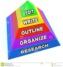 edit write outline organize research writing pyramid steps plan edit write outline organize research writing pyramid steps plan