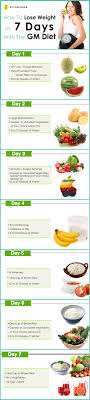 Healthy Diet Chart For Weight Loss Weight Loss Tips In Tamil Pdf La Femme Tips