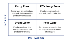 Call Center Morale Vs Motivation Why Theyre Key To Your