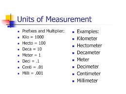 Specific Kilometer Decimeter Centimeter Millimeter 2019