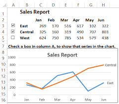 How To Make Interactive Excel Charts