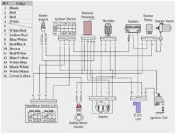 tao tao 110cc atv wiring diagram amazing 110cc atv engine diagram diagram tao related post
