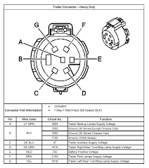 wiring diagram for gm trailer plug the wiring diagram 02 silverado trailer light wiring scematic help hot rod forum wiring diagram