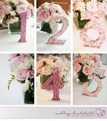 Great DIY Wedding Table Numbers 1000 Images About Table Numbers On  Pinterest Table Numbers