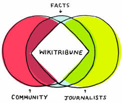 The Wikipedian